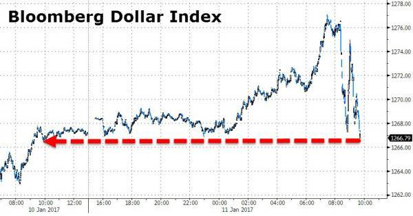 绝口不提经济刺激 特朗普昨晚是如何撼动市场的(组图)