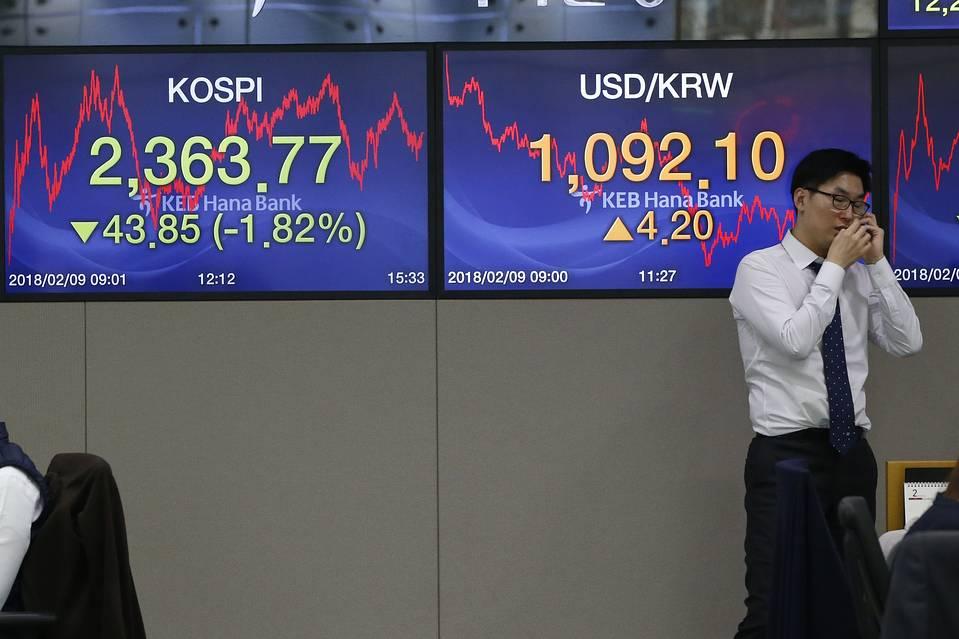 全球股市下跌或许还未到头(图)
