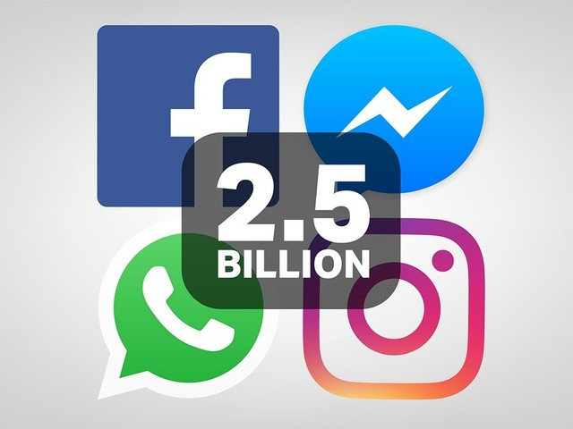 臉書再曝隱私泄露 剛被重罰50億美元又犯事