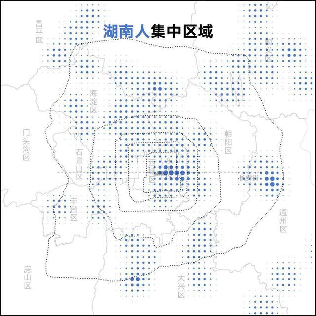 北京人,都是从哪儿来的?