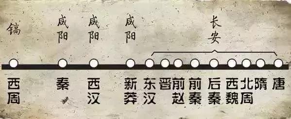 錢穆:中國的國都,決不可設在江南