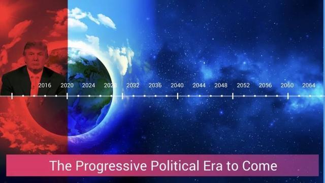 """一黨執政的""""加州模式""""是美國政治的未來"""