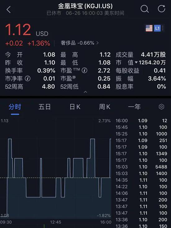 """80噸,全假!中國爆300億""""假黃金""""驚天大案"""