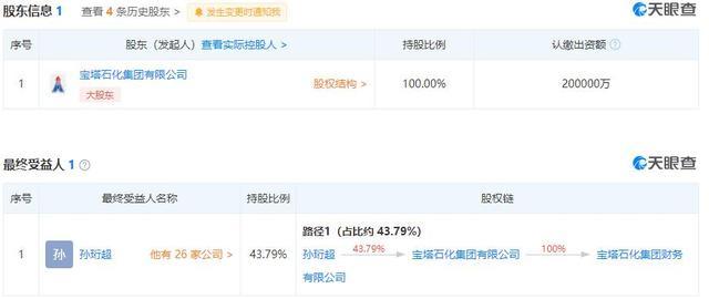 宁夏首富坠落:打拼20年成百亿富豪 涉284亿诈骗案