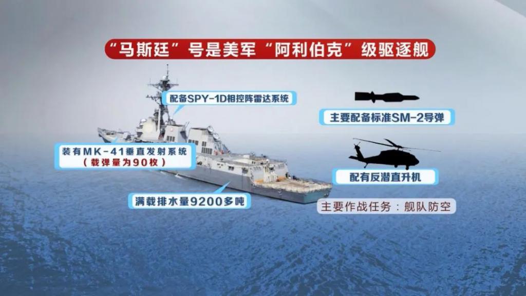"""起底美军四大海上据点:对中国""""网兜形""""围堵"""