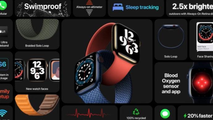 苹果发布会:推出这些新产品 看看有哪些惊喜