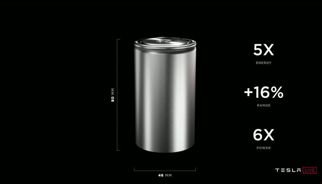 马斯克曝电池重大突破!对 A 股市场有何影响?