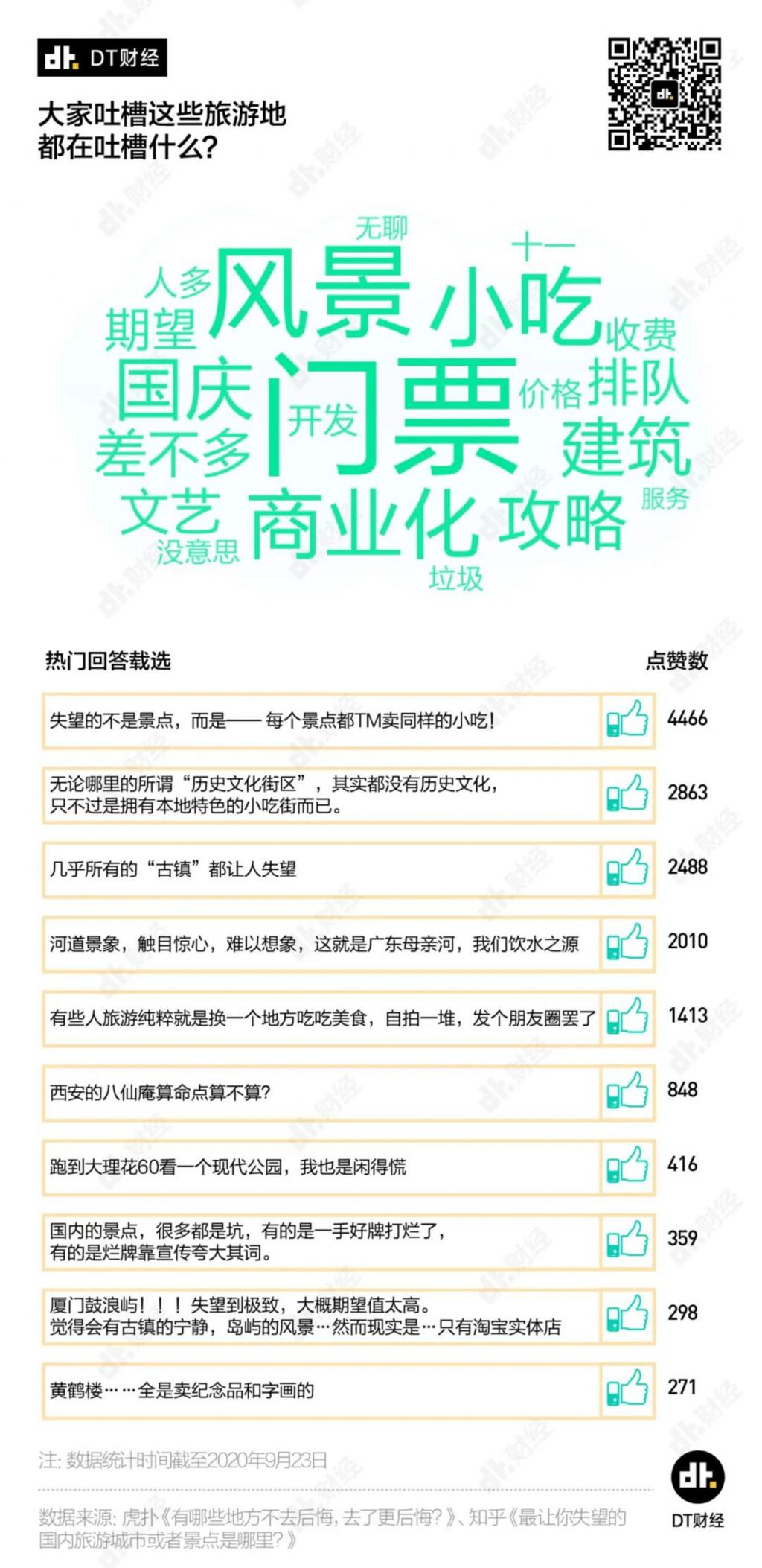 国庆须知:中国最坑景点,竟然是它排第一?