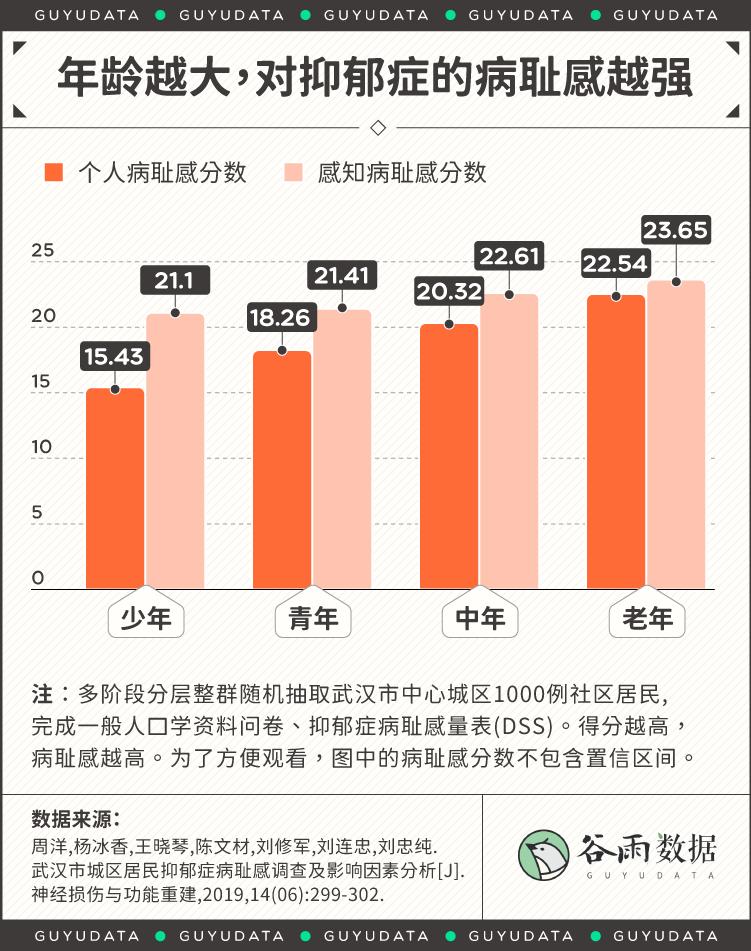 青少年抑郁症状检出率15% 背后是怎样的中国式父母