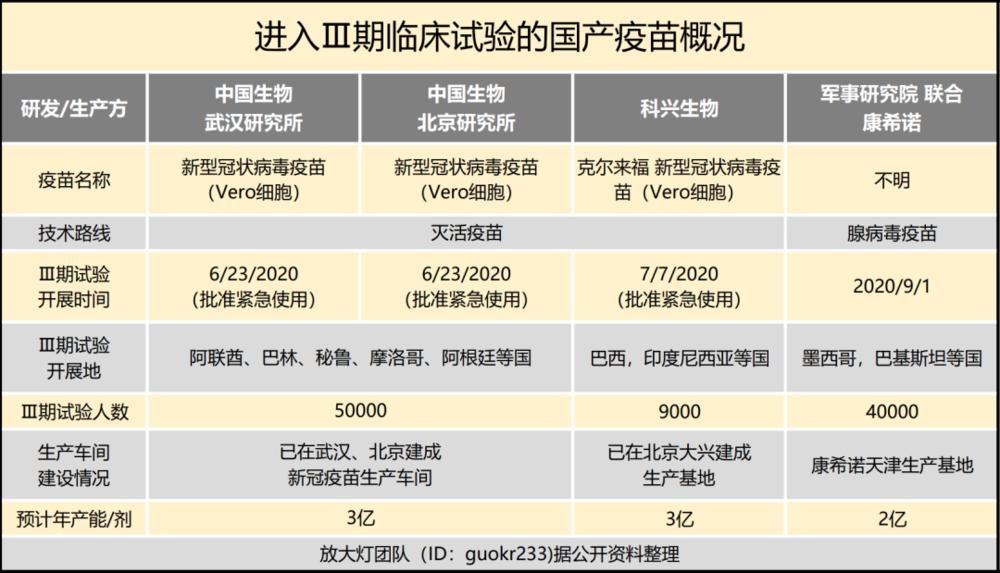 """新冠疫苗上市前夜,中国的""""抢跑""""罗生门"""