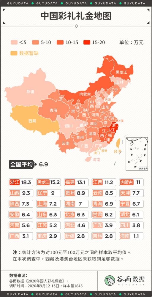 2020国人彩礼地图出炉,哪个省的彩礼最贵?