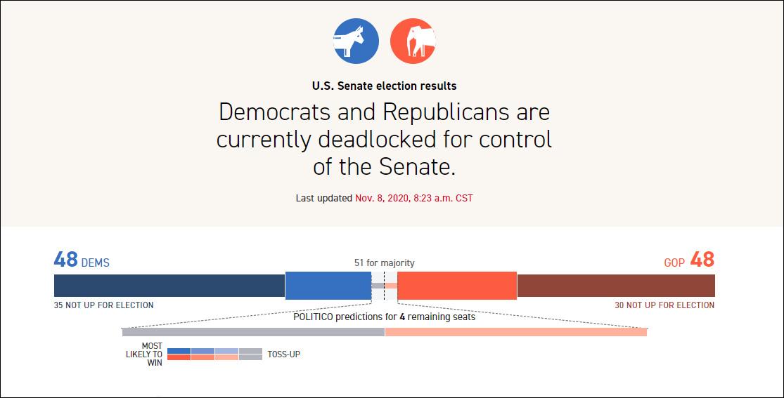 """大选未结束 这个州将成为美国两党的""""决战场"""""""