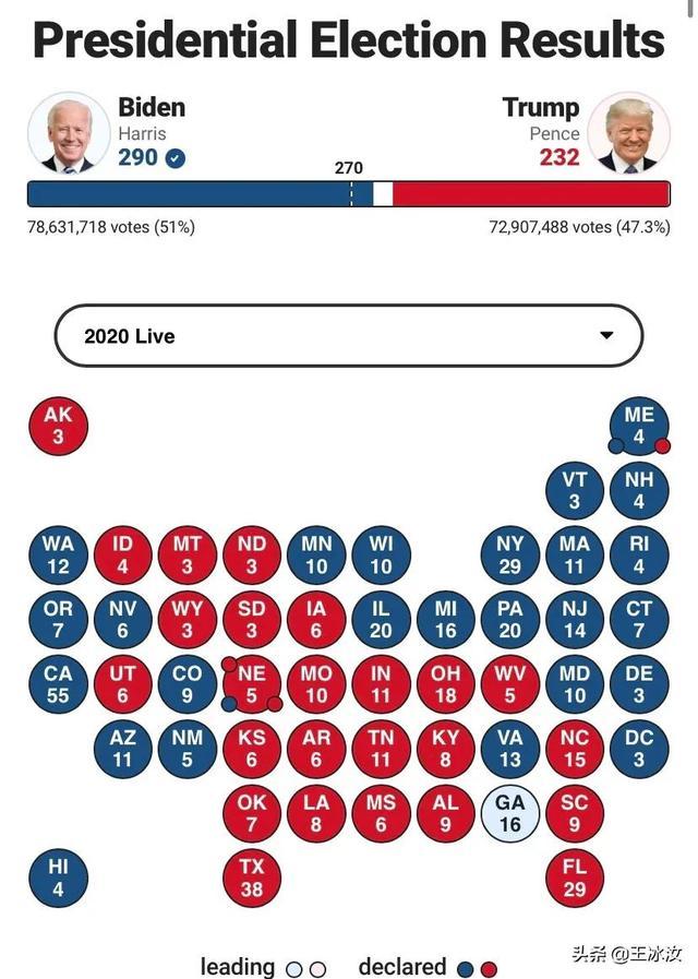 共和党大佬在下一盘大棋 挺川早已不是最重要的