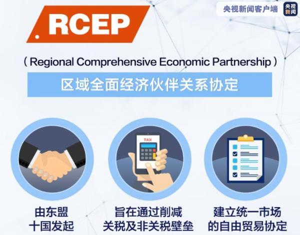 未来几年 RCEP TPP和CPTPP几个词一定要分清楚!