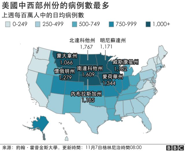 美国面临漫漫长冬!这一波疫情到底有多严重?