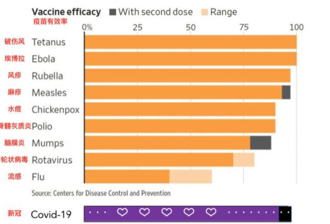 重磅:美国辉瑞疫苗的最终结果出来了!