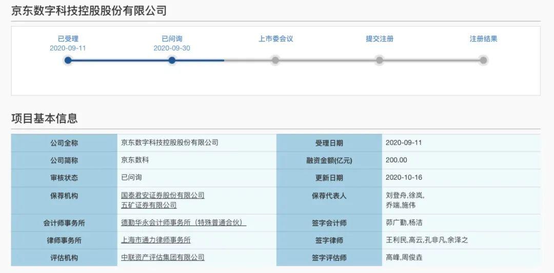 刘强东又笑了!手中又一只独角兽即估值2000亿!