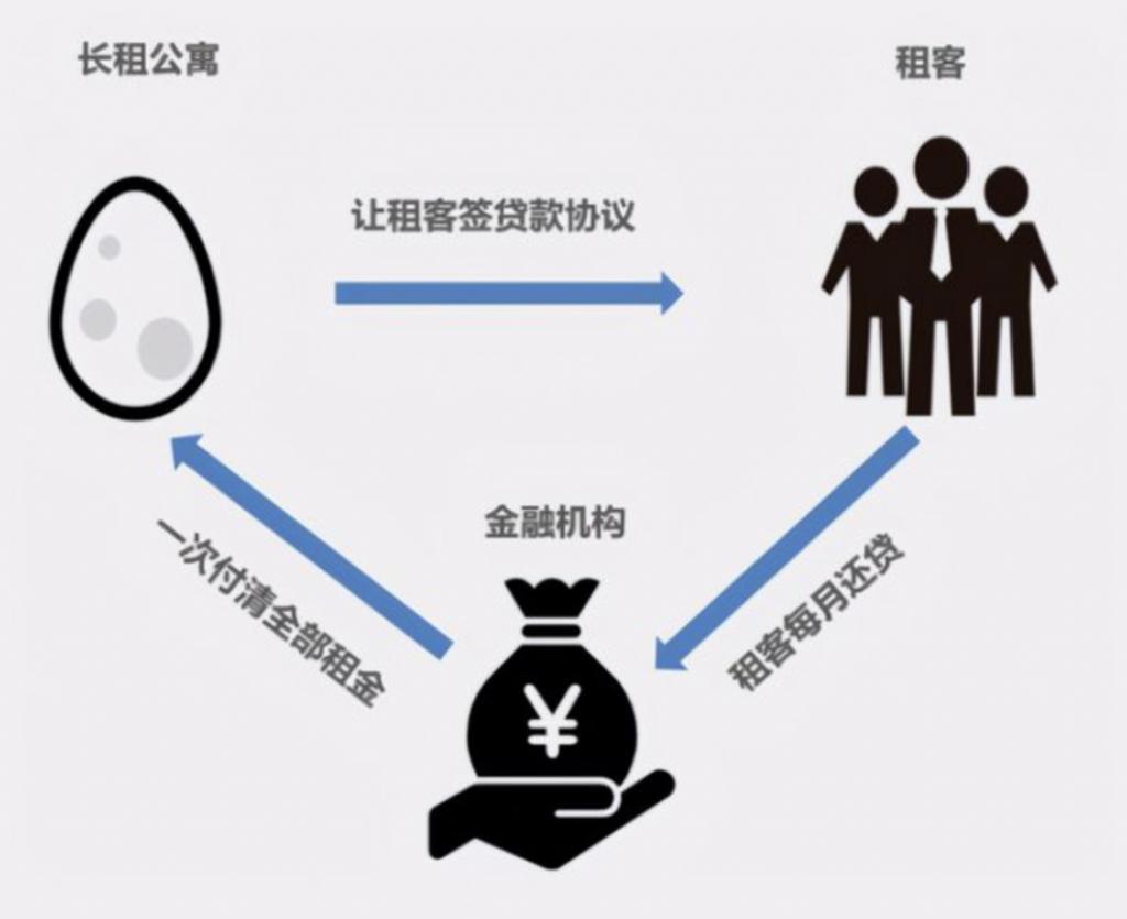蛋壳暴雷背后,腾讯系网络银行精准收割年轻人信用