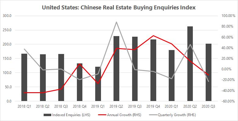 吴秀波们的美国梦碎了:疫情之下 中国买房客大撤退
