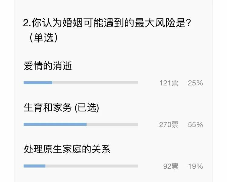 """谈中国婚姻中的问题:""""婚驴""""、渣男识别、开放式关系"""