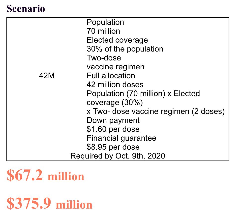 """""""贫富差距""""下的弱国悲歌:全国只分到25剂疫苗..."""