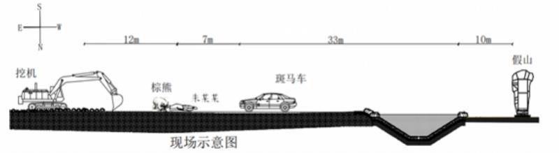 上海26岁饲养员被熊咬死事故细节:下车提醒他人返回时遇袭