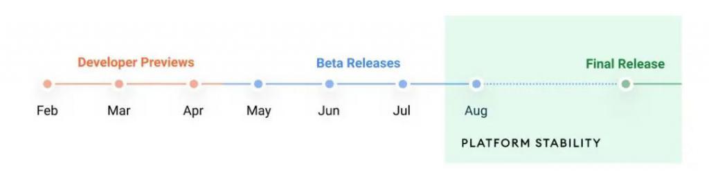 最新版安卓来了!iOS 瞬间就不香了!