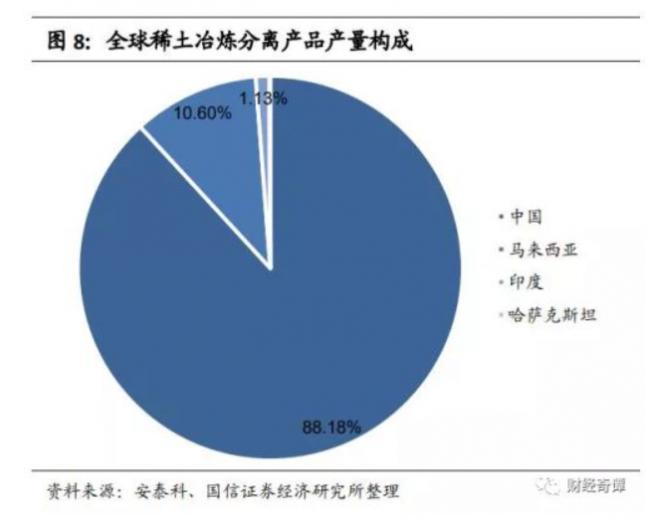 中國掌控全球稀土的底氣,到底還能維持多久?