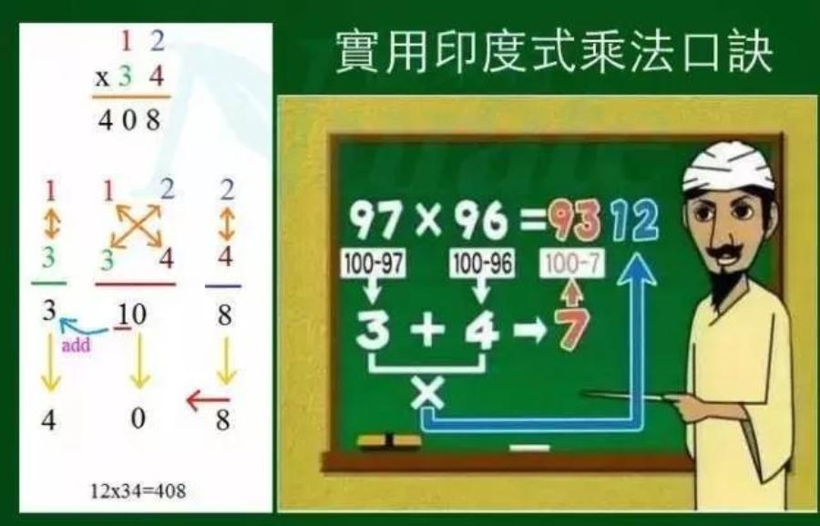 这国学生要背19×19乘法表:超强数学背后是悲伤的故事