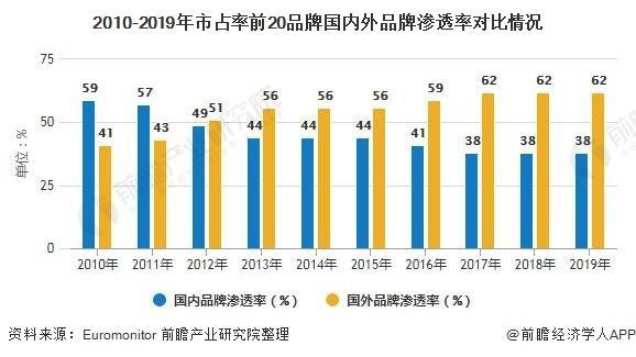 """炒鞋""""新貴法則:一款鞋暴漲31倍 支持國貨當韭菜"""