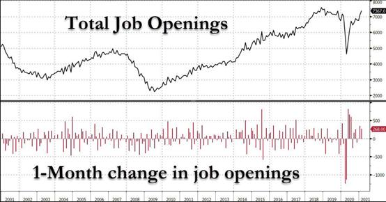 """美劳动市场""""怪象"""":94%的失业人群不想工作"""