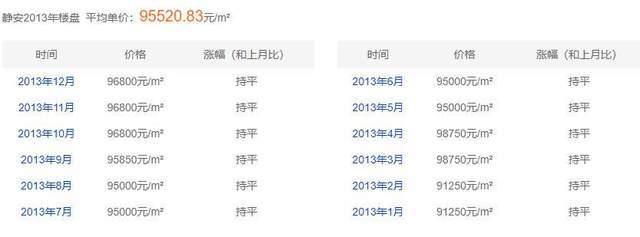 """中国第一股民""""去世!23年将一百万变两千万"""