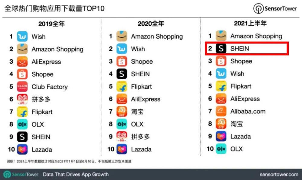 """""""史无前例大封杀"""",亚马逊与中国大卖家的博弈战"""