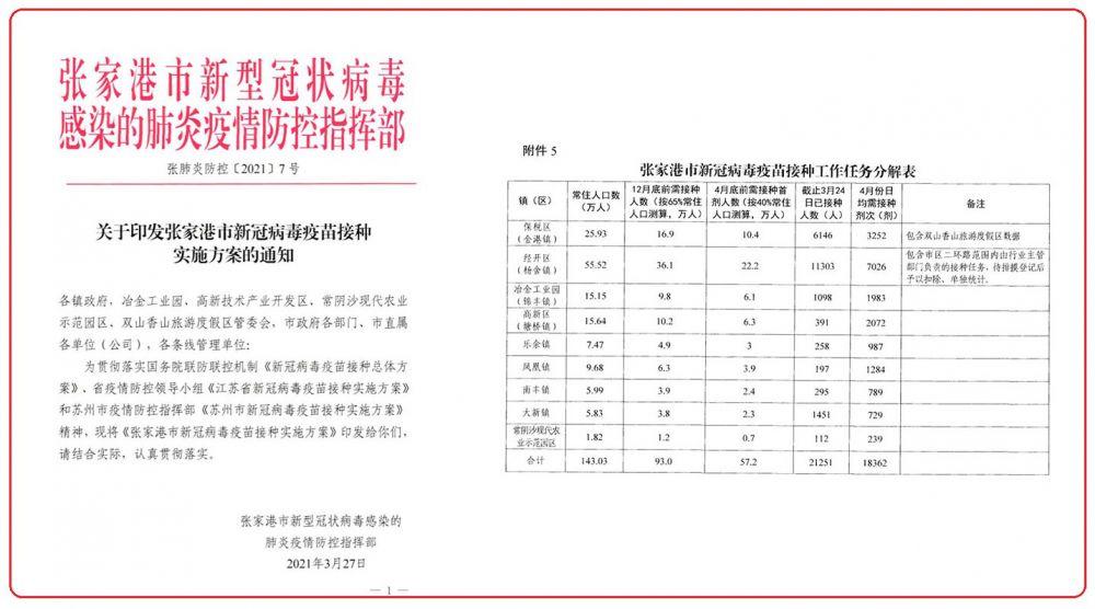 中國疫苗接種逾1.14億劑次 強製接種指標曝光