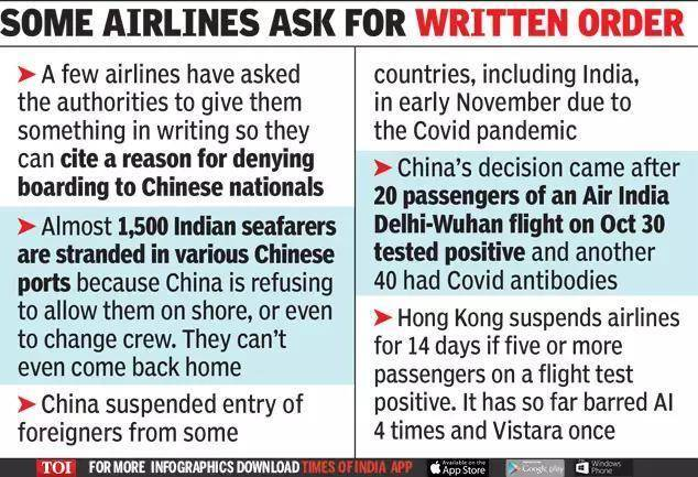 """印媒:印政府""""非正式""""通知航空公司拒载中国人入境"""