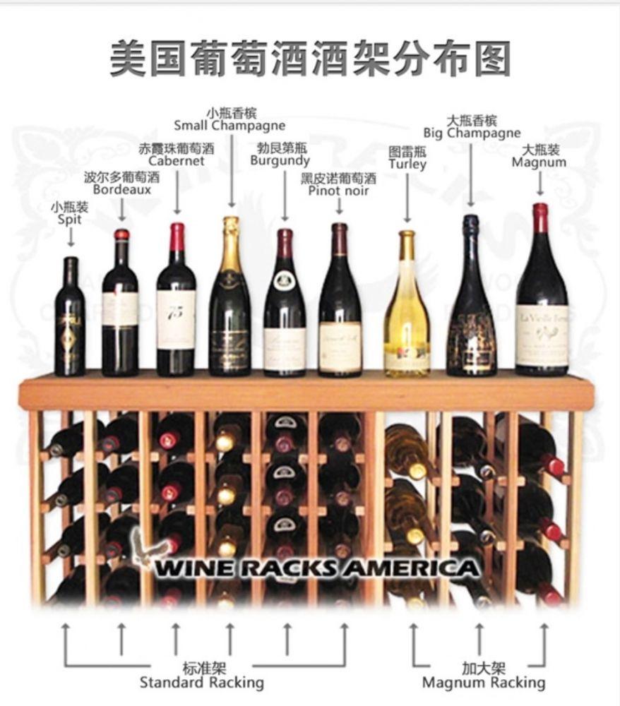 酒瓶上的知识(生活知识-摘自网络) - 平平淡淡 - 平平淡淡