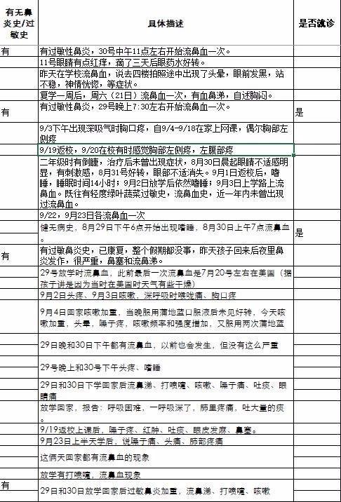 """作家為北大附中學子調查教學環境 反被學生辱罵""""要你管?""""(圖)"""