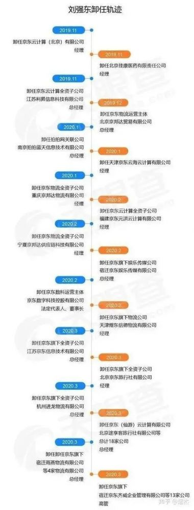 刘强东还乡,高校招募女志愿者:要求高于162瘦于120